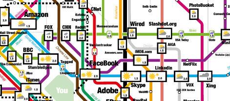 WebTrendMap 2007